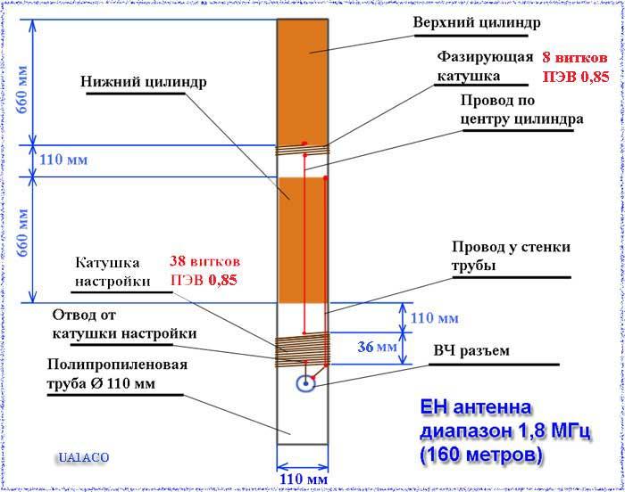 МИР ЕН-Антенн - ehant.qrz.ru