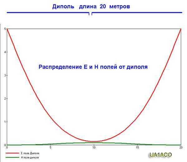 ВНИМАНИЕ!!! - aistsoft.ru