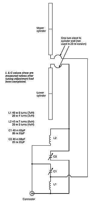 Рис. 2 Схема ЕН-Антенны Рис. 3