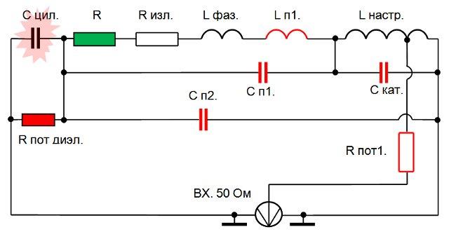 схема ЕН антенны.
