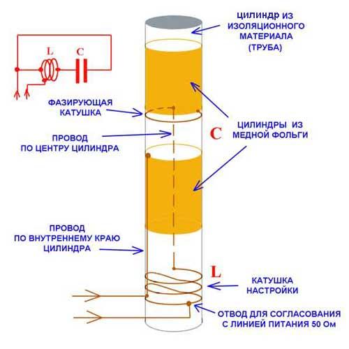 Рис. 1 Схема и конструкция ЕН